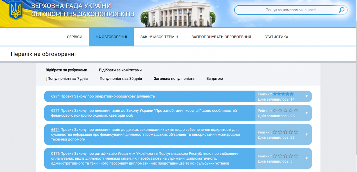 На громадське обговорення винесені чотири проекти законів