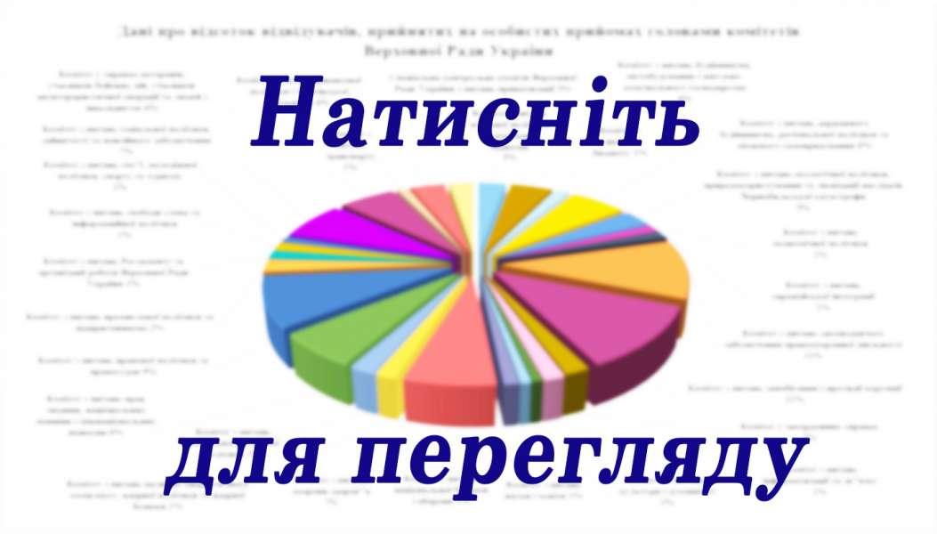 Про особистий прийом громадян головами комітетів Верховної Ради України, головами депутатських фракцій (депутатських груп) під час роботи сьомої сесії парламенту восьмого скликання